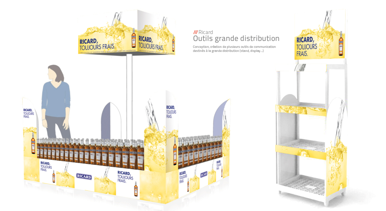 Ricard - Outils grande distribution